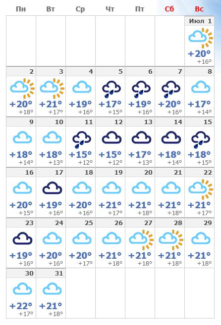 Погода в июле 2020 года в столице Финляндии.