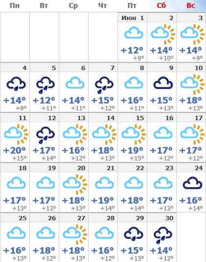 Погода в июньском Копенгагене в 2019 году.