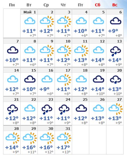 Прогноз погоды в майском Копенгагене.