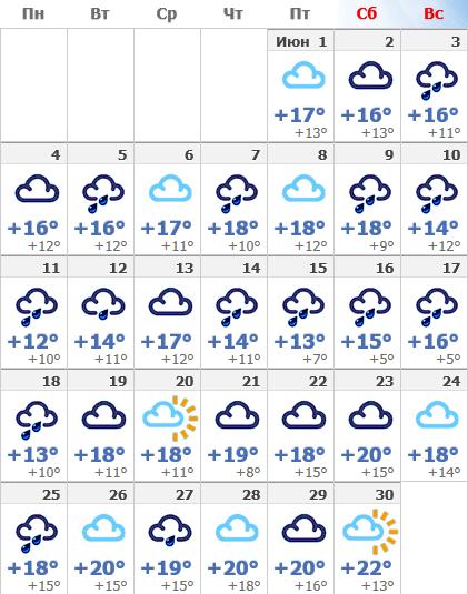 Погода в июньском Стокгольме.