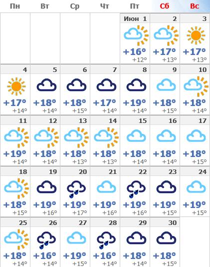 Погода в июньском Хельсинки в 2020 году.