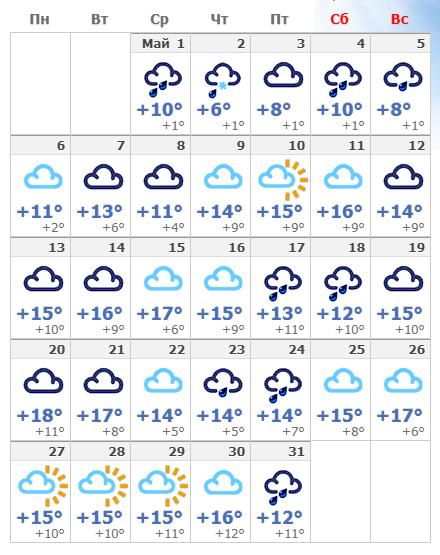 Погодные условия в Швеции и Стокгольме в мае 2020.