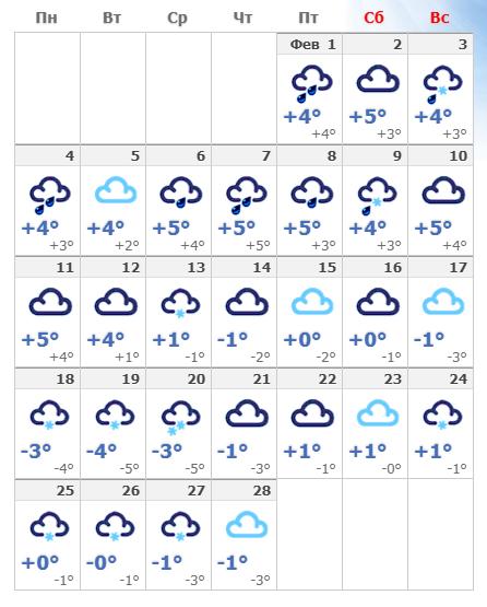 Погода в февральском Копенгагене.