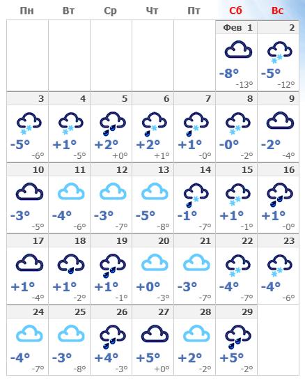 Погодные условия в Стокгольме в феврале 2020.